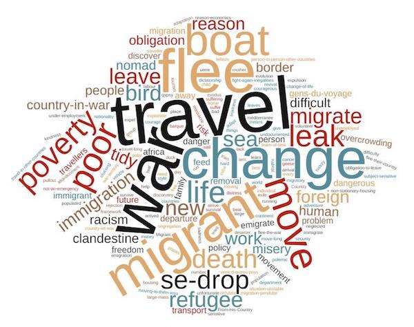 migration wordle image